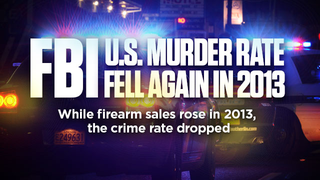 FBI U.S. Murder Rate Fell Again in 2013